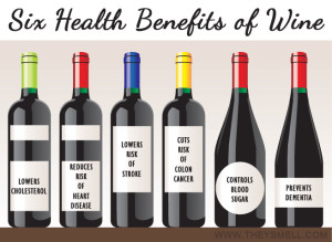 Health benefits of wine.