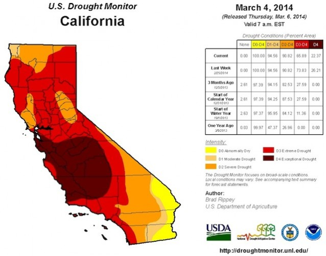 California drought (2014).