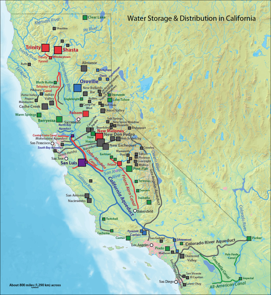 California water system.